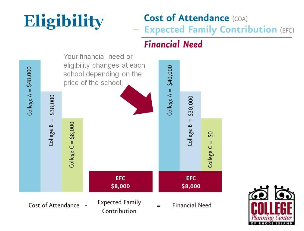 13-14_Financial_aid_2