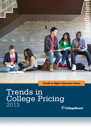 trends in college pricing