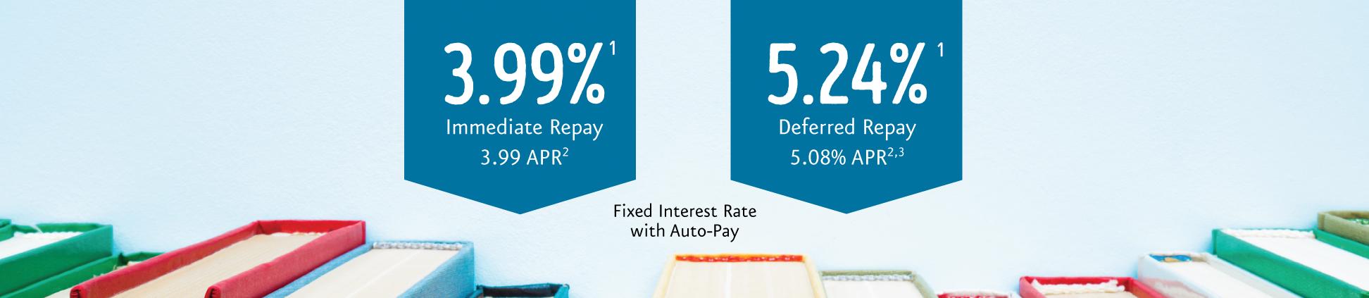 RISLA-Loans-Undergrad-Rates-FINAL