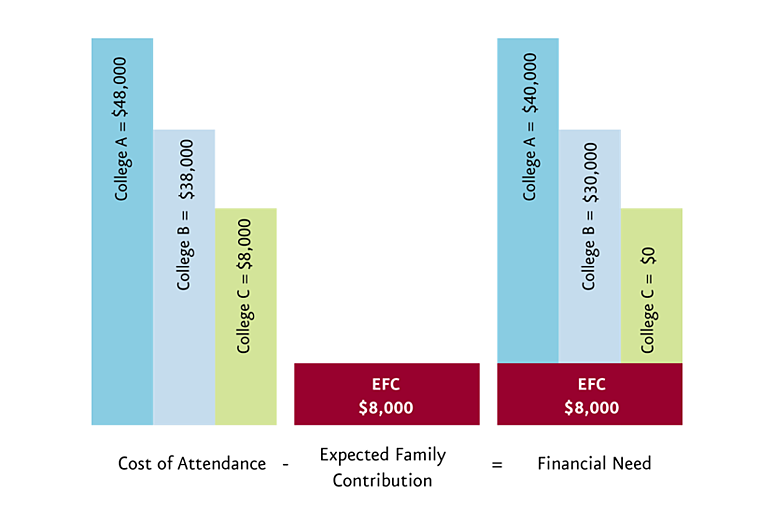 FinancialNeed-938374-edited.png