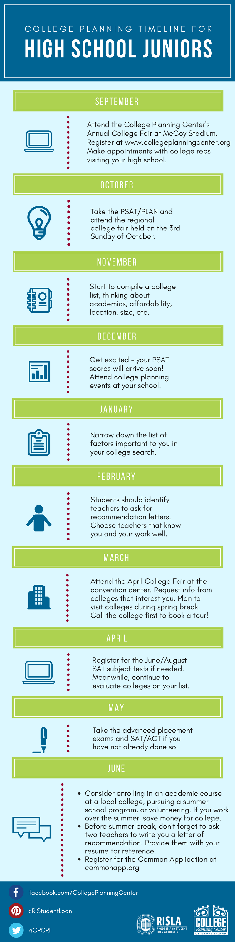 College planning timeline for high school juniors