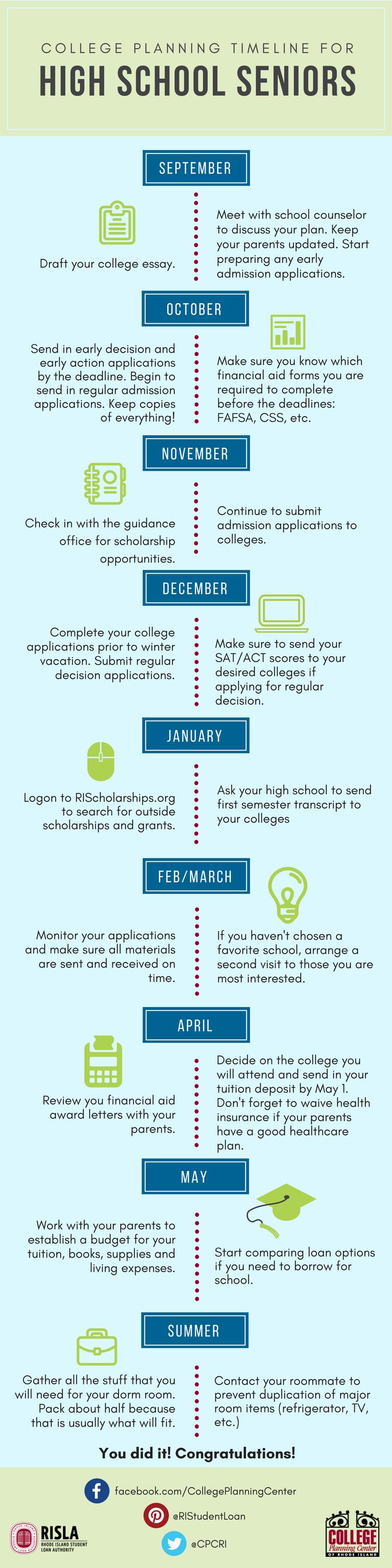 College Planning for High School Seniors