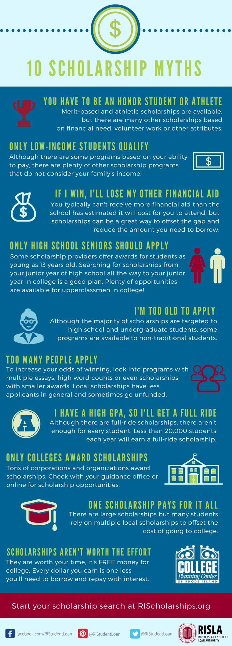 Scholarship Myths (1).png